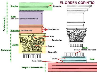 external image ORDEN+CORINTIO+1.JPG
