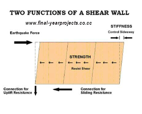 Building Construction Shear Walls Civil Project Report