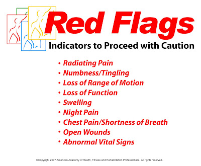 Post Rehabilitation Red Flags.........when should you refer or proceed with caution?