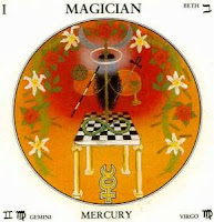 Tarot Notes: THE MAGICIAN - Astrological Associations