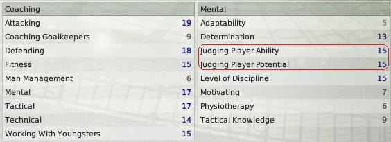 Scout attributes in Football Manager 2008