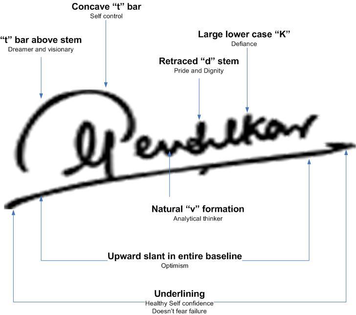Sachin Tendulkar s Facts and  Sachin Tendulkar Signature