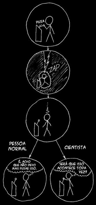 Pessoa normal x Cientistas