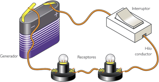 Circuito Z : Felyp quot tecnología circuíto eléctrico