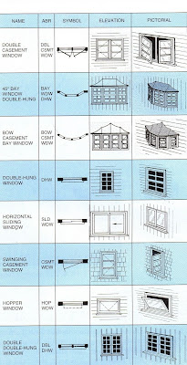 drafting design basics Some design and drafting work can be completed more quickly on cad, however, you will still need to use technical or mechanical drafting for design development.
