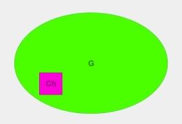 Pink Box Theory