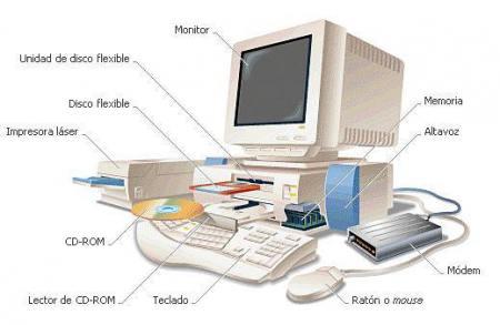 Imagen del computador y sus partes para colorear - Imagui