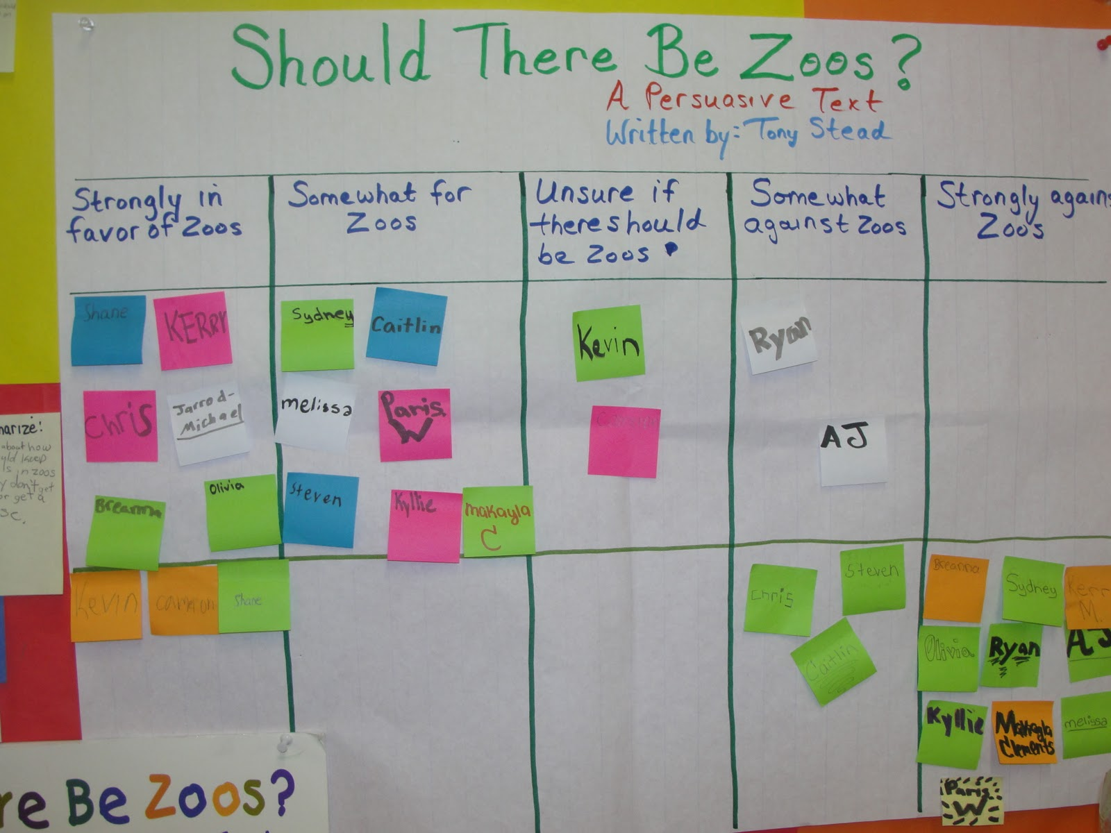pros and cons of zoos essay Free essays on zoos cons get help with your writing 1 through 30.
