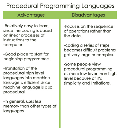 benefits of programming Having computer programming skills can open the door to information technology (it) careers in many different industries, as well as research labs and software development companies nearly every type of business has a need for computer programmers to write, update, modify and troubleshoot its core.