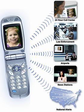 Wireless phone services