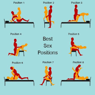 What are different sex positions
