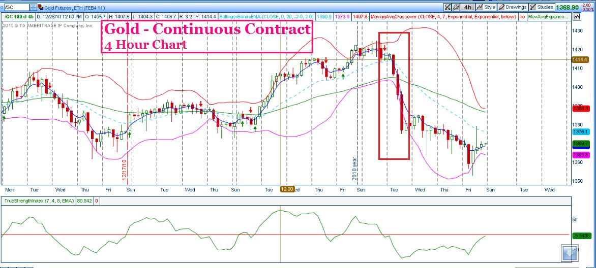 Dgp Stock Price Truevfilebw