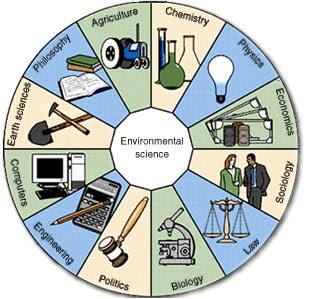 Biology 36/ Environmental Science