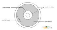 cdsarra Recuperando CDs Arranhados