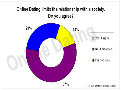 antimony online hookup & dating Tinder may be getting press for being a hookup hotspot, but there are  if you're  going on vacation and looking to meet singles, tingle (free on.