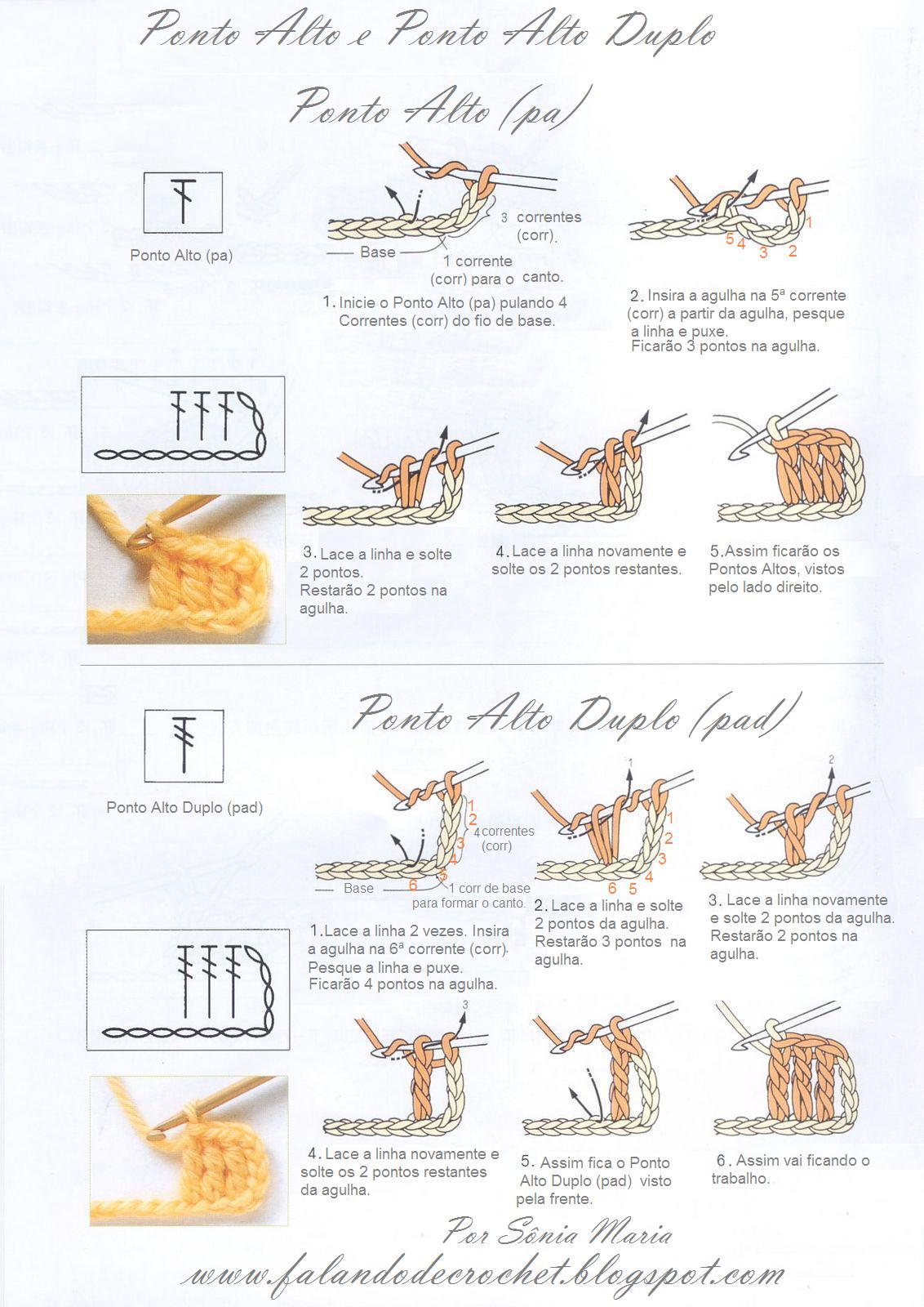 Обучаем вязание крючком