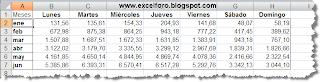 Tablas o Listas en Excel.