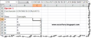Función CONTAR.SI.CONJUNTO en Excel 2007