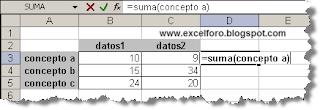 Aceptar rótulos en las fórmulas.