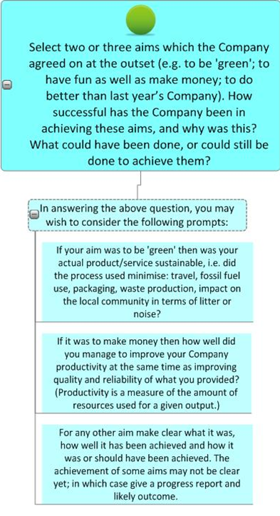 two sided argument essay