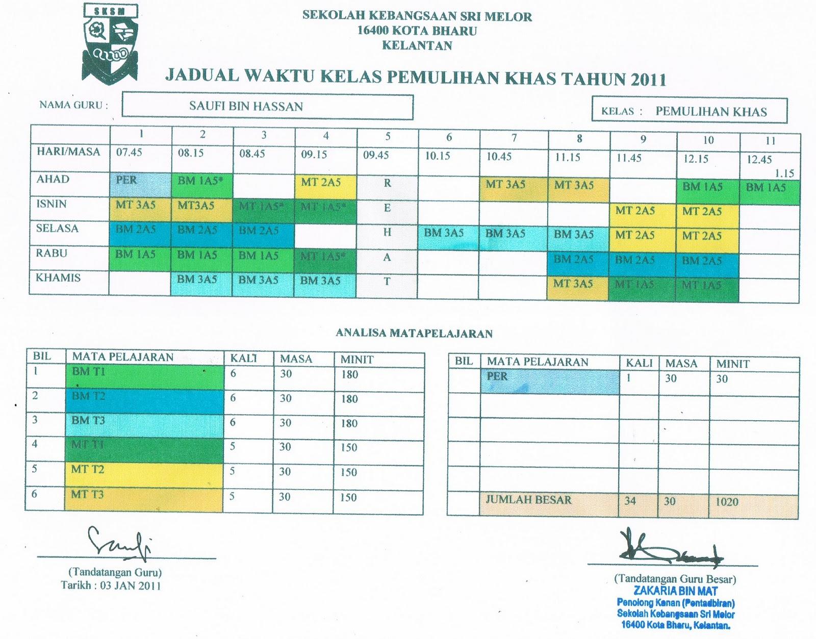 Jadual Waktu Kelas Pemulihan 2011.