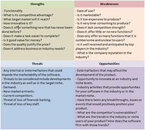 personal swot analysis career development The personal skills swot analysis helps me to identify my strengths personal distinctiveness like strong work ethic, self-discipline, ability to work • corporate guidelines and toolkits for training and career development attachment : swot analysis template.