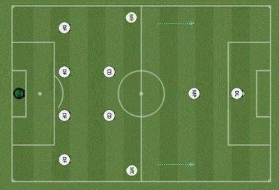 ¿Cómo hacer una mini cancha de fútbol? YouTube - Imagenes De Canchas De Futbol