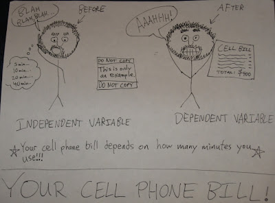 Independent vs. Dependent Variables example poster