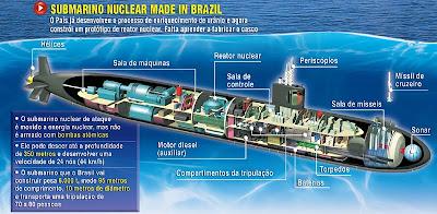 Imagem mostrando como será o interior do Submarino Nuclear Brasileiro.