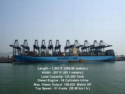 World's Largest Ship-Emma Maersk.