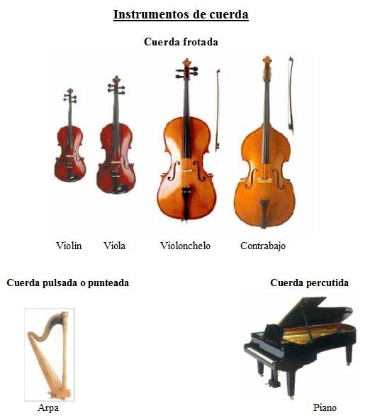 M sica en el saz los instrumentos de cuerda de la - Tipos de cuerdas ...