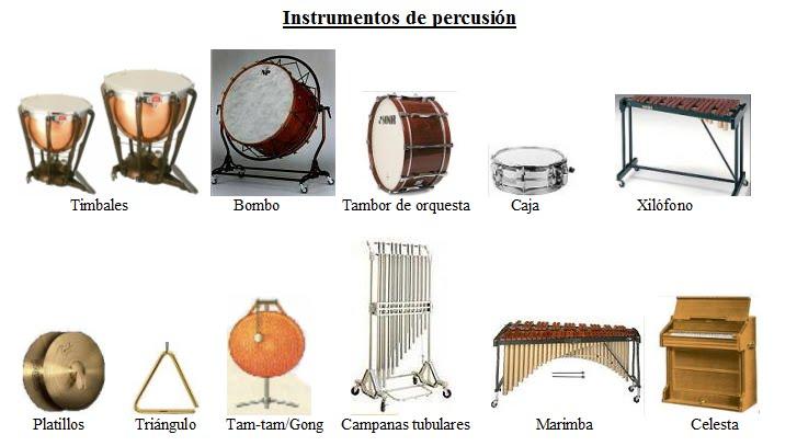 Música en el Saz: Los instrumentos de percusión de la orquesta ...