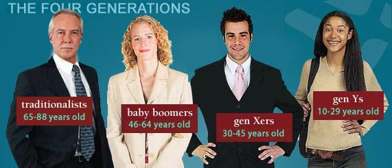 gen y dating gen x Kerteminde