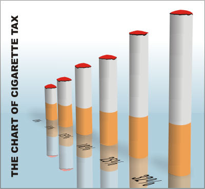 The Chart Of Cigarette Tax