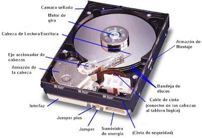 Cmo limpiar los archivos basura y liberar espacio en tu disco