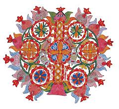 Mithila Art(Kohbar)
