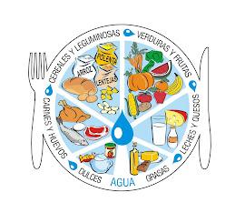 Icono GABA (Guías Alimentarias Basadas en Alimentos)