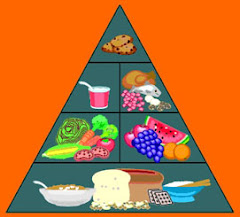 Пирамида за правилна исхрана