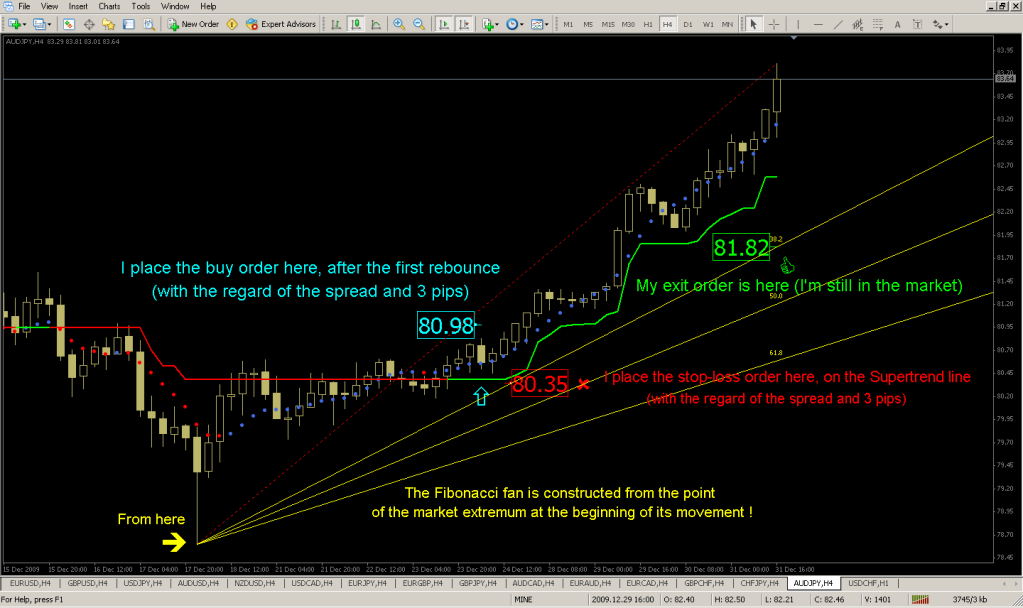 Forex hedged grid system