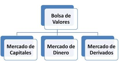 Mercado forex forward