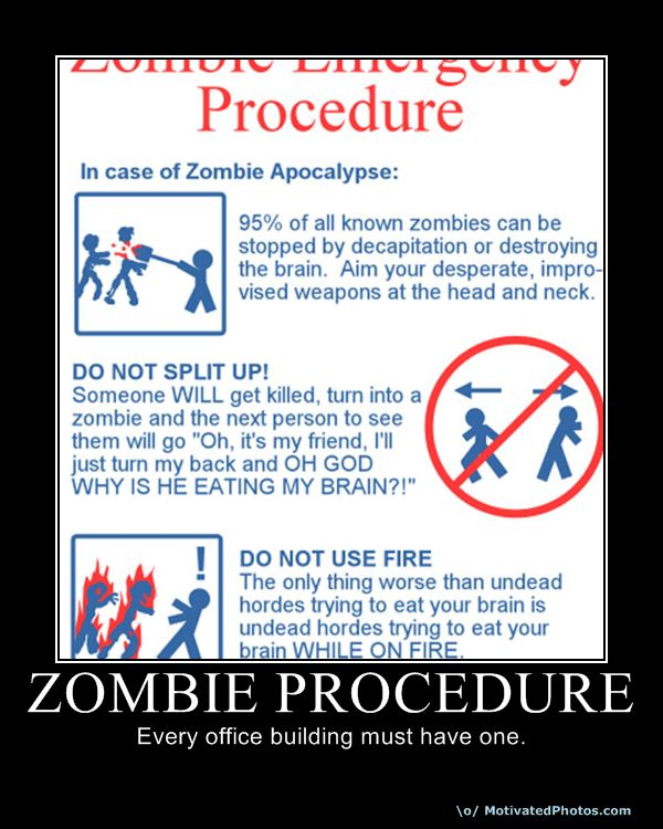Zombie Procedure