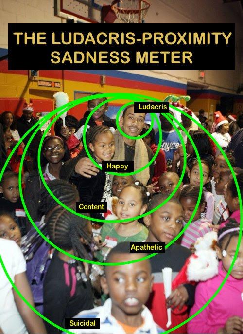 The Ludacris-Proximity Sadness Meter