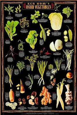 Plakaty dla wegetarian