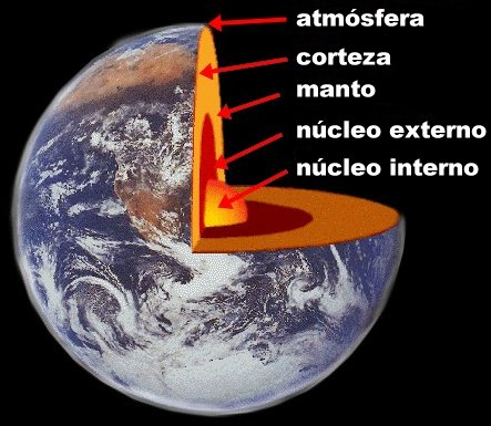 3 Estructura Interna De La Tierra  Mundos Distintos En Uno Mismo
