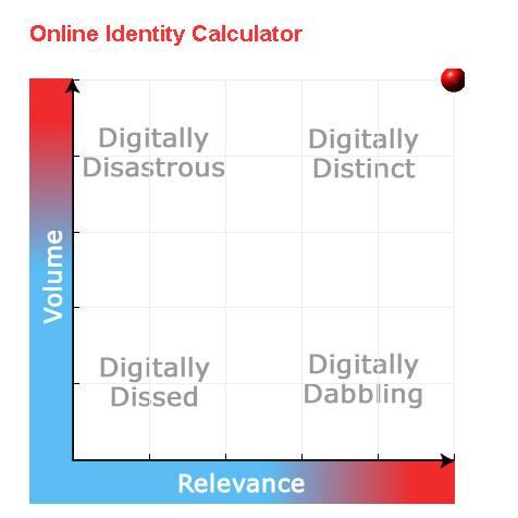 trace numérique