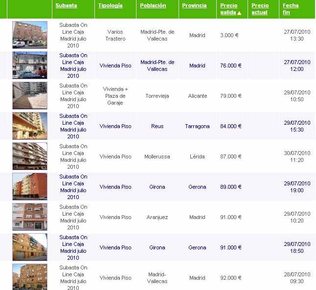 La situaci n en el pa s es importante subastas en caja for Subastas pisos barcelona
