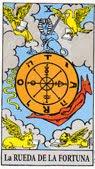 Carta del tarot rueda de la fortuna