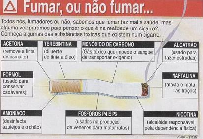 As doenças deixaram de fumar