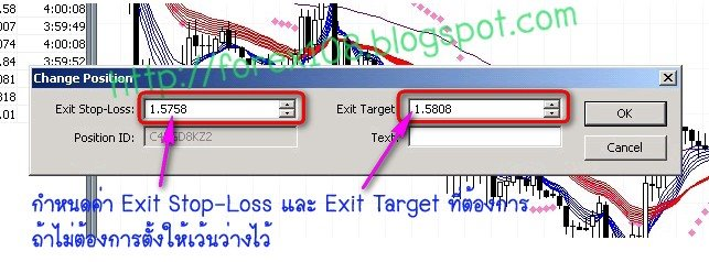 Forex stop loss tips