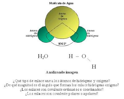 dibujo del atomo y sus partes image